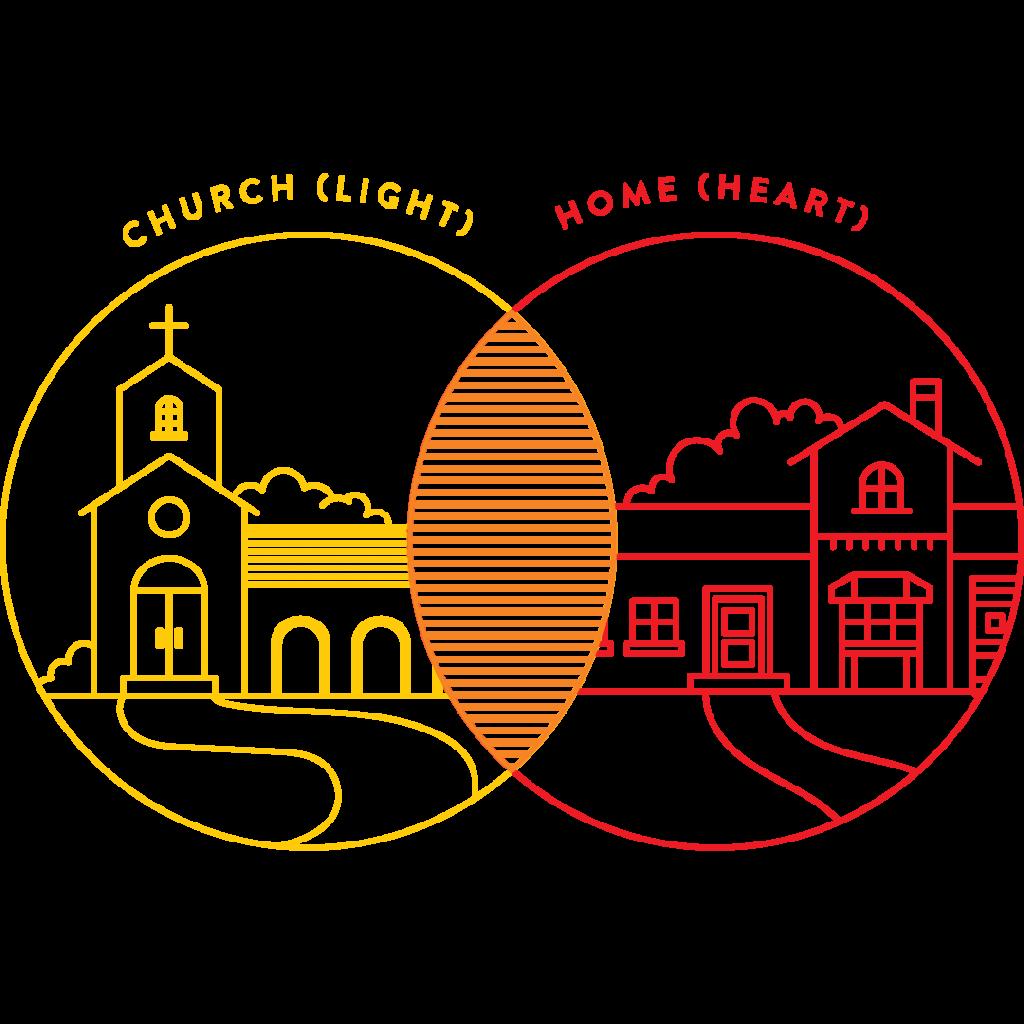 Christ-Journey-Church-church home 1024x1024 1